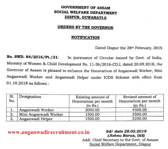Assam Anganwadi Recruitment 2020