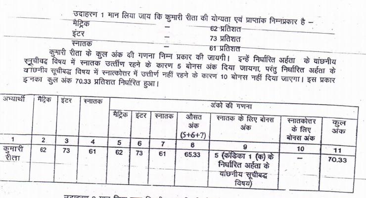 ICDS Bihar Anganwadi Lady Supervisor Merit List 2019