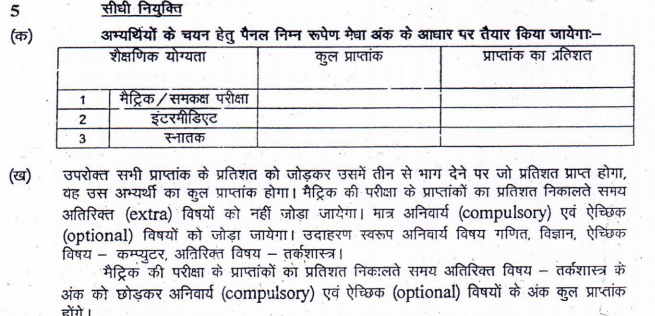 ICDS Bihar Lady Supervisor Merit List 2020