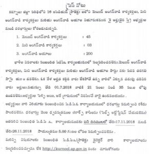AP Anganwadi Recruitment 2020