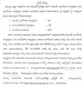 AP Anganwadi Recruitment 2020