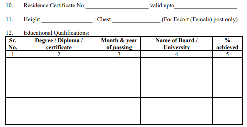 WCD Goa Anganwadi Recruitment 2020