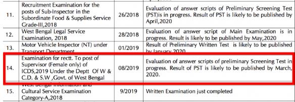 WBPSC ICDS Supervisor Result 2019