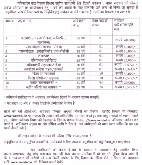 Delhi Anganwadi Recruitment 2021