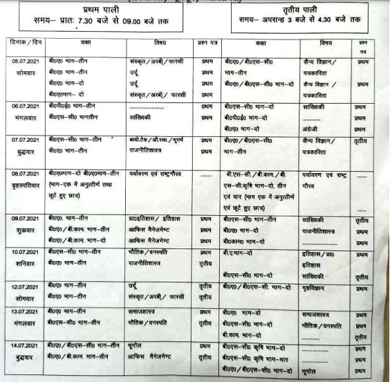 VBSPU BA Time Table